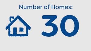 Case Studies - Lower Quinton - Homes