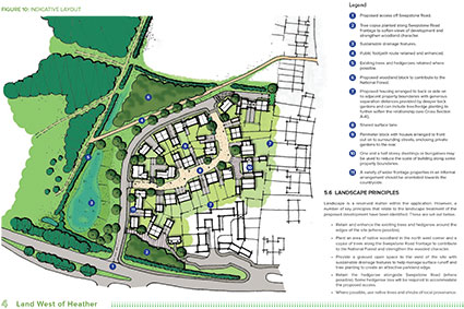Planning Permission Granted at Appeal At Heather