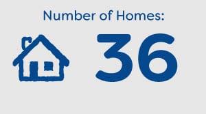 Case Studies - Heather - Homes