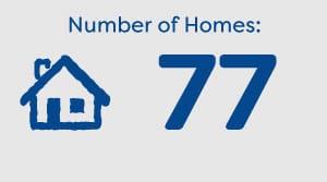 Case Studies - Shepshed - Homes