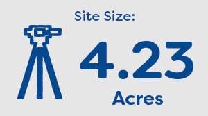 Rosconn Stragic Land Enstone Development Image 2