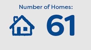 Case Study Oakham Homes