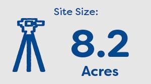 Case Study Oakham Size